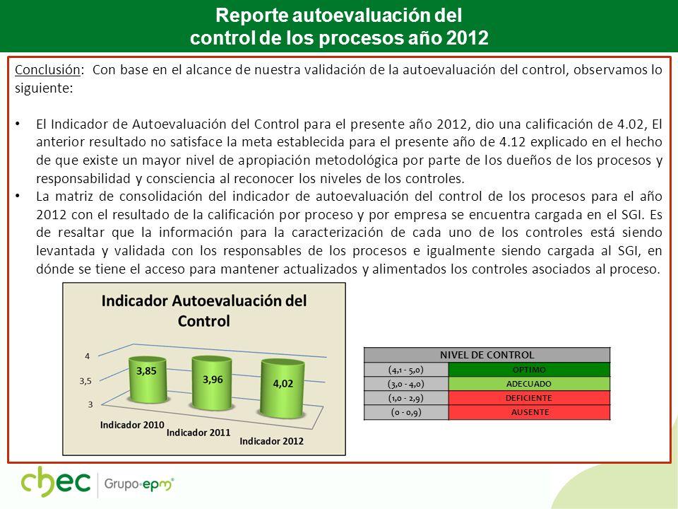 RESULTADO INDICADOR AUTOEVALUCION DEL CONTROL MISIONAL – COMERCIAL Óptimo Adecuado Deficiente