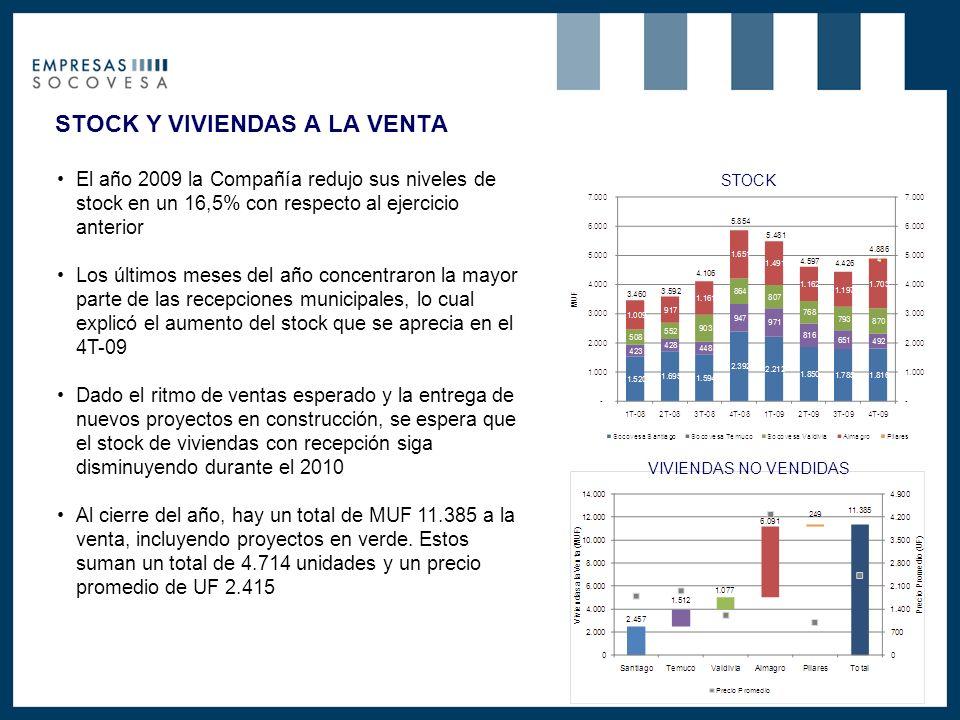 STOCK Y VIVIENDAS A LA VENTA El año 2009 la Compañía redujo sus niveles de stock en un 16,5% con respecto al ejercicio anterior Los últimos meses del año concentraron la mayor parte de las recepciones municipales, lo cual explicó el aumento del stock que se aprecia en el 4T-09 Dado el ritmo de ventas esperado y la entrega de nuevos proyectos en construcción, se espera que el stock de viviendas con recepción siga disminuyendo durante el 2010 Al cierre del año, hay un total de MUF 11.385 a la venta, incluyendo proyectos en verde.