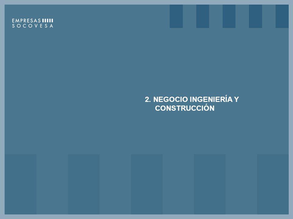 2. NEGOCIO INGENIERÍA Y CONSTRUCCIÓN