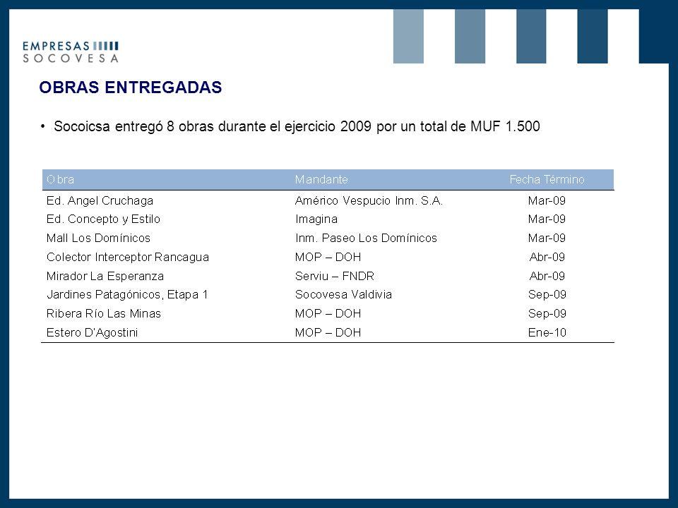 OBRAS ENTREGADAS Socoicsa entregó 8 obras durante el ejercicio 2009 por un total de MUF 1.500
