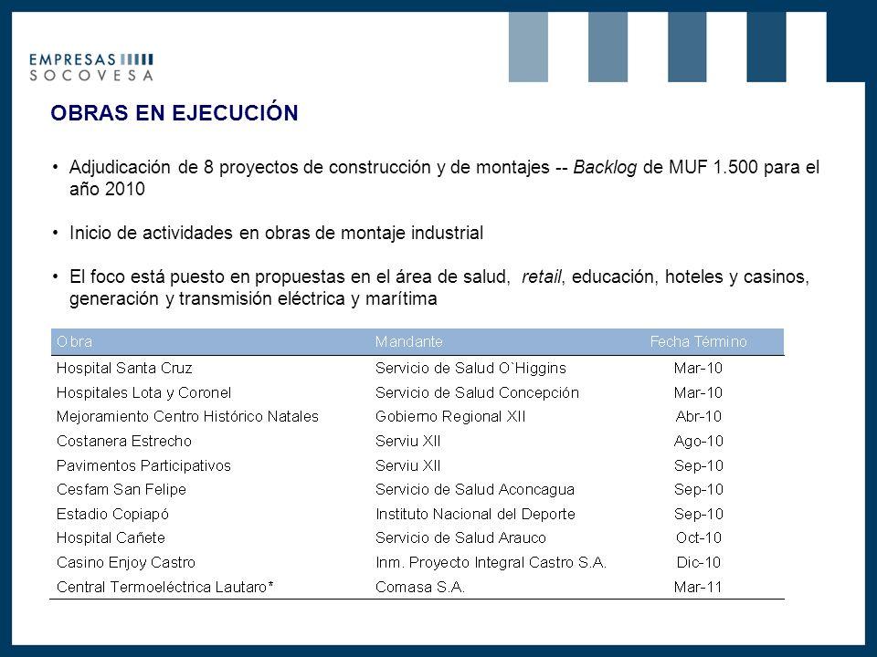 OBRAS EN EJECUCIÓN Adjudicación de 8 proyectos de construcción y de montajes -- Backlog de MUF 1.500 para el año 2010 Inicio de actividades en obras d