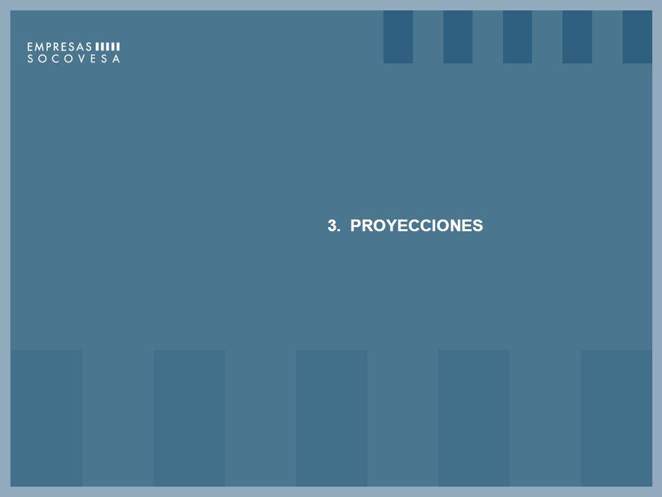 3. PROYECCIONES