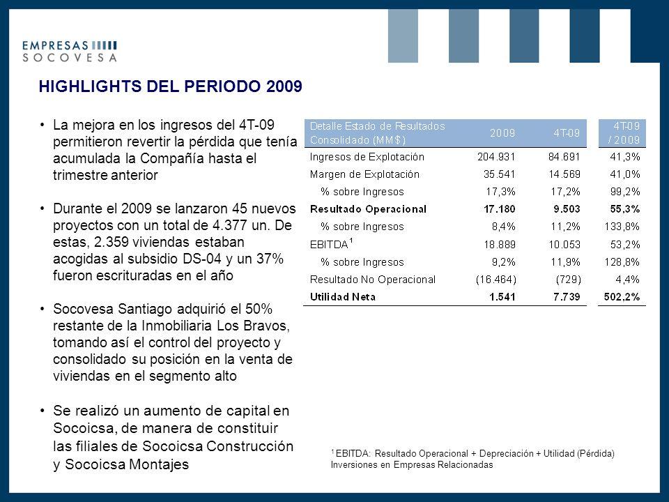 HIGHLIGHTS DEL PERIODO 2009 La mejora en los ingresos del 4T-09 permitieron revertir la pérdida que tenía acumulada la Compañía hasta el trimestre anterior Durante el 2009 se lanzaron 45 nuevos proyectos con un total de 4.377 un.