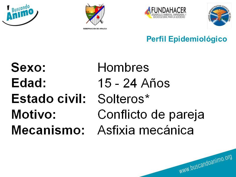 GOBERNACION DE ARAUCA Perfil Epidemiológico