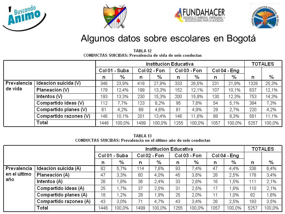 GOBERNACION DE ARAUCA Algunos datos sobre escolares en Bogotá