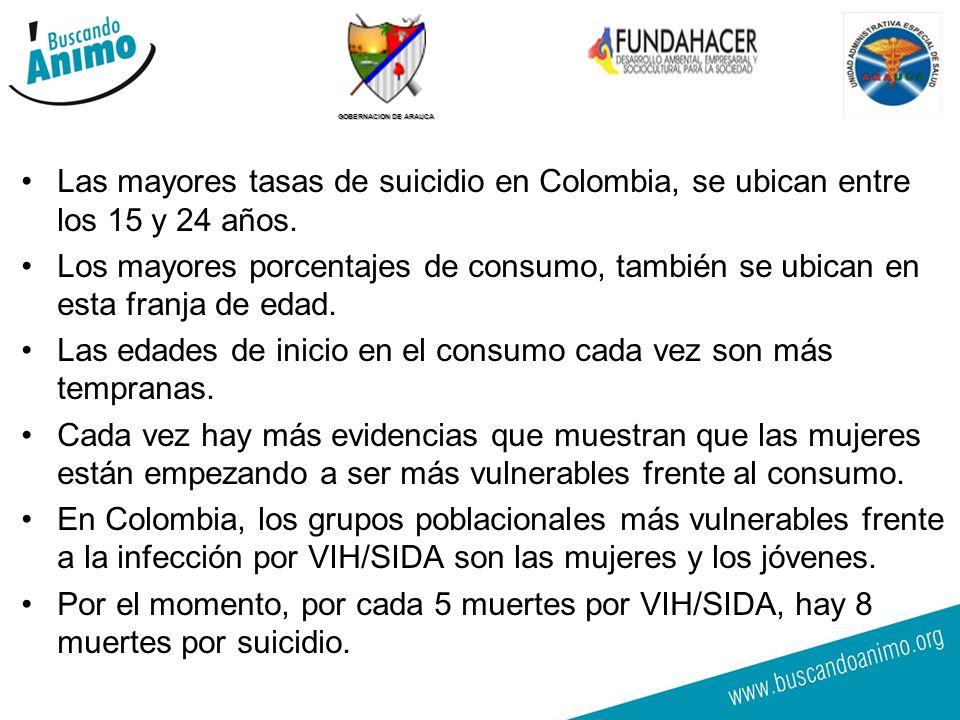 Las mayores tasas de suicidio en Colombia, se ubican entre los 15 y 24 años.