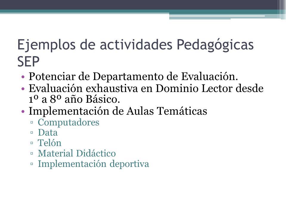 Ejemplos de actividades Pedagógicas SEP Potenciar de Departamento de Evaluación.