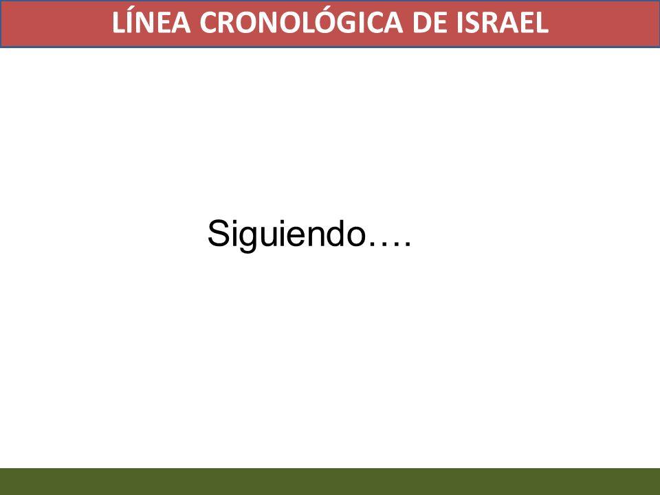 Siguiendo…. LÍNEA CRONOLÓGICA DE ISRAEL