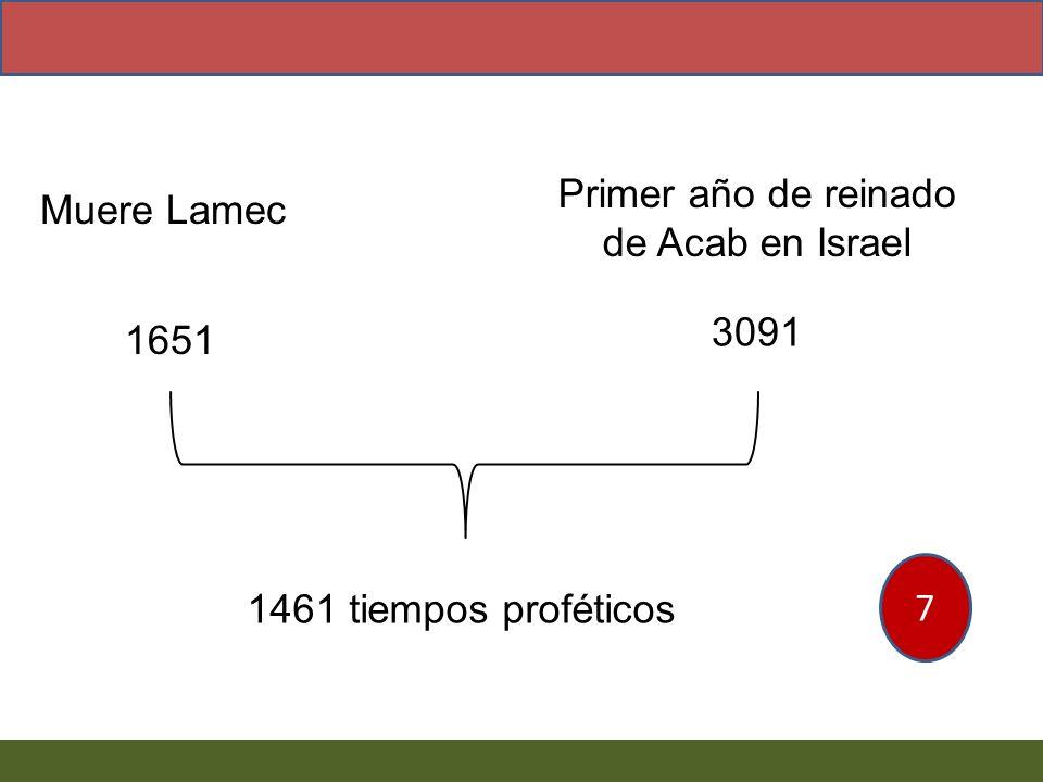 Muere Lamec Primer año de reinado de Acab en Israel 1651 3091 1461 tiempos proféticos 7