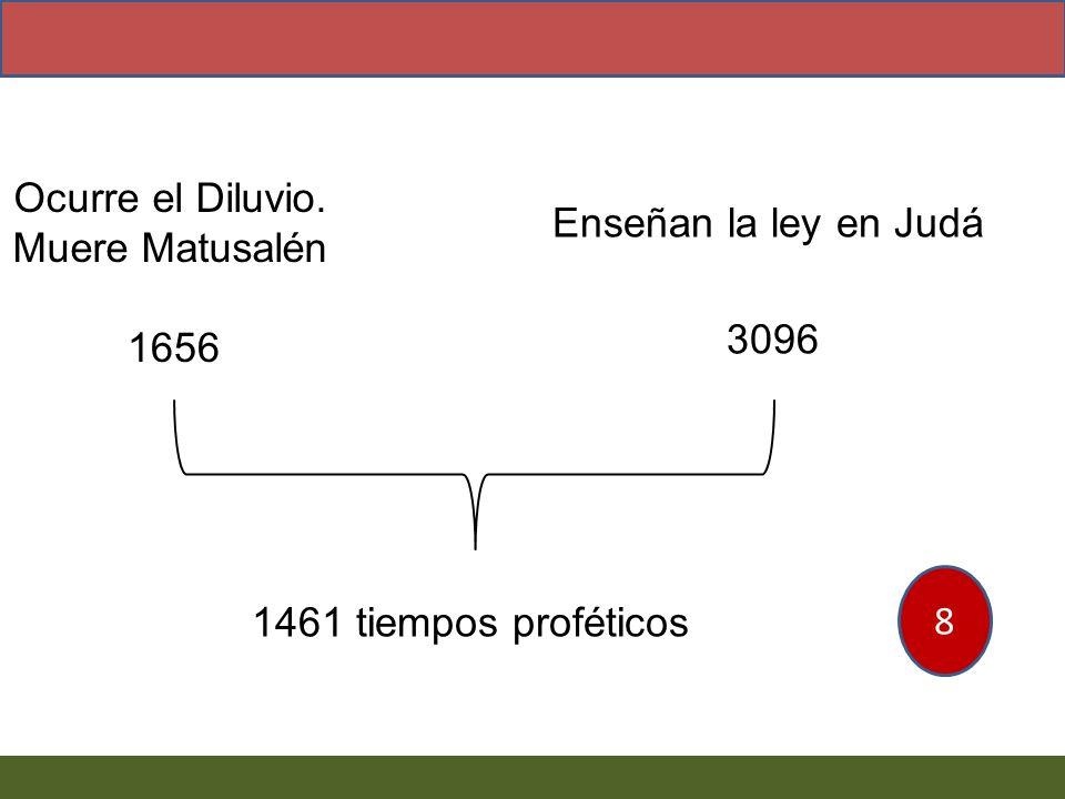 Ocurre el Diluvio. Muere Matusalén Enseñan la ley en Judá 1656 3096 1461 tiempos proféticos 8