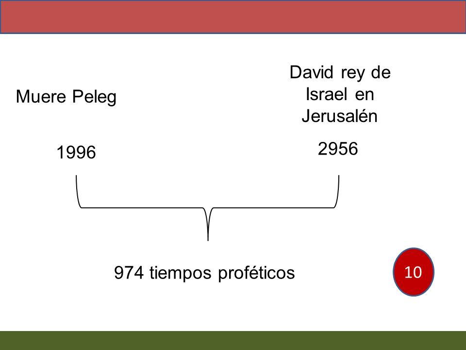 Muere Peleg David rey de Israel en Jerusalén 1996 2956 974 tiempos proféticos 10