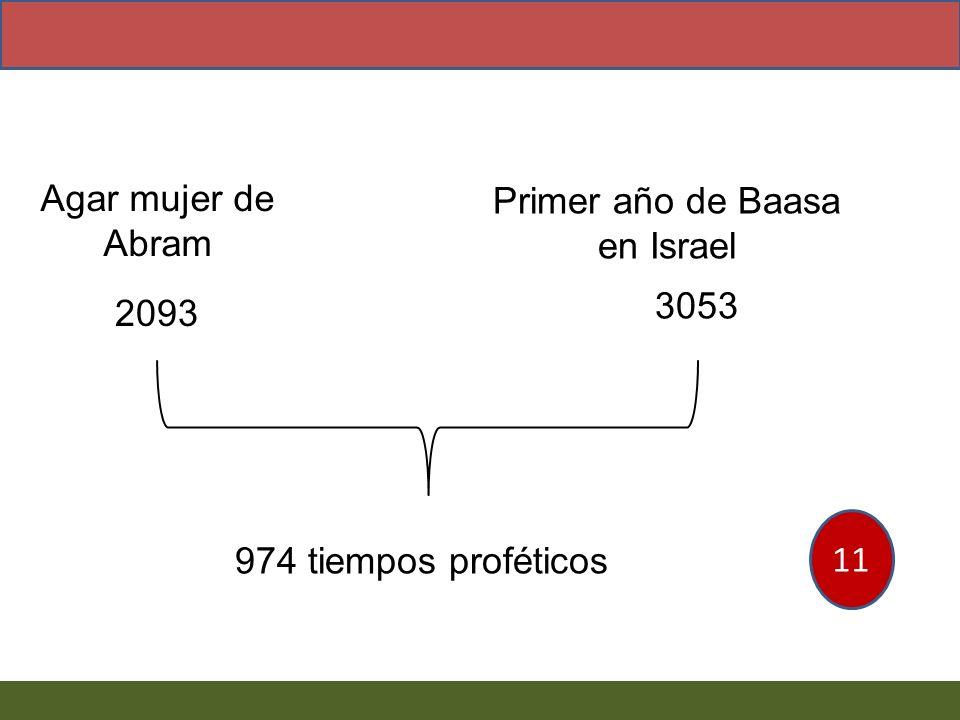 Agar mujer de Abram Primer año de Baasa en Israel 2093 3053 974 tiempos proféticos 11