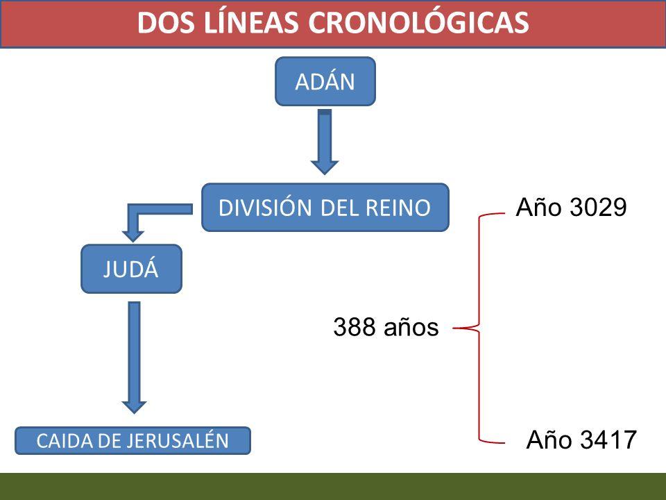DOS LÍNEAS CRONOLÓGICAS ADÁN DIVISIÓN DEL REINO JUDÁ CAIDA DE JERUSALÉN Año 3029 Año 3417 388 años