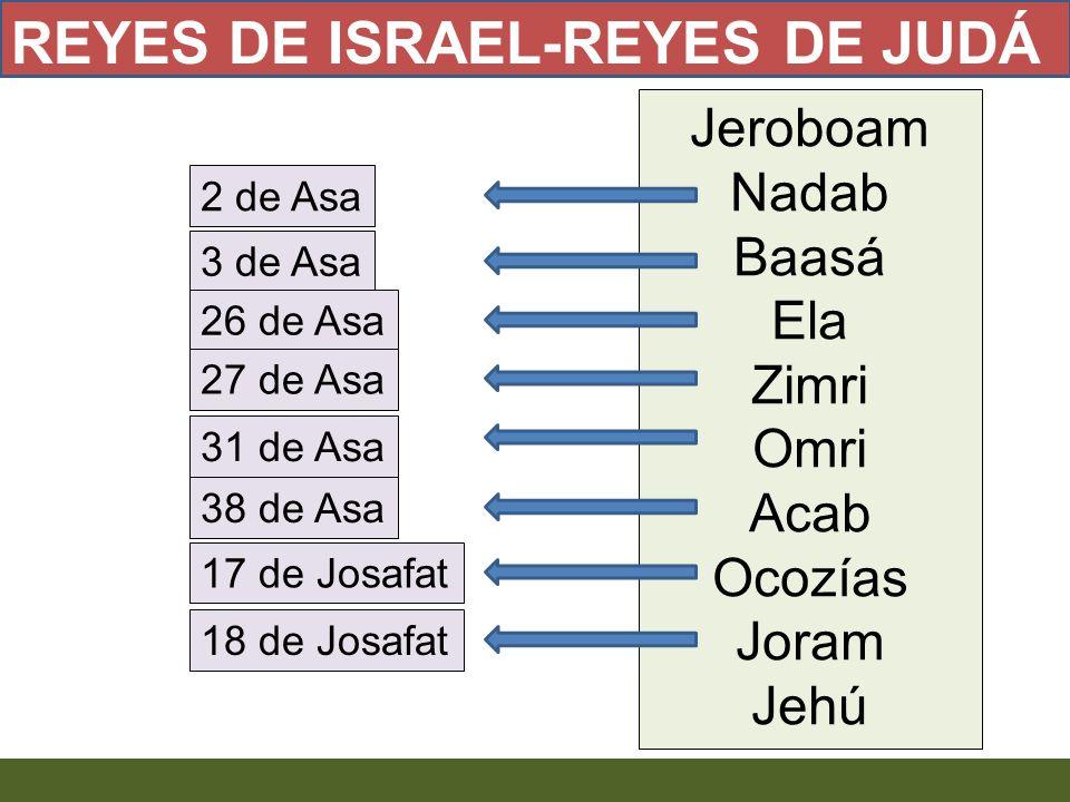 Jeroboam Nadab Baasá Ela Zimri Omri Acab Ocozías Joram Jehú 2 de Asa 3 de Asa 26 de Asa 27 de Asa 31 de Asa 38 de Asa 17 de Josafat 18 de Josafat REYE