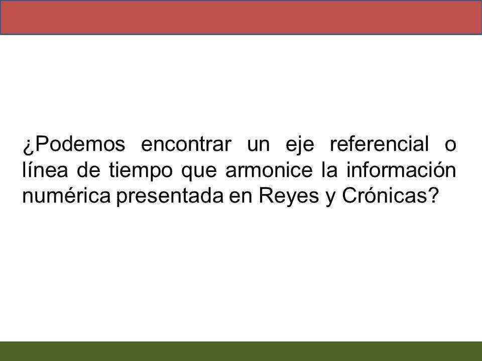 ¿Podemos encontrar un eje referencial o línea de tiempo que armonice la información numérica presentada en Reyes y Crónicas?