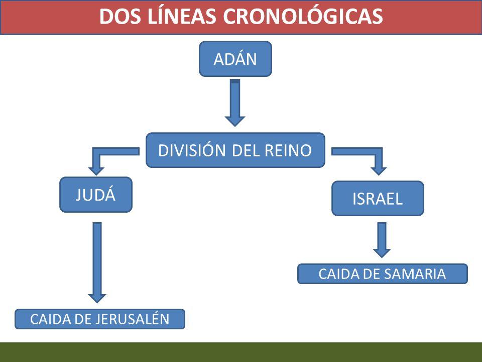DOS LÍNEAS CRONOLÓGICAS ADÁN DIVISIÓN DEL REINO JUDÁ ISRAEL CAIDA DE JERUSALÉN CAIDA DE SAMARIA