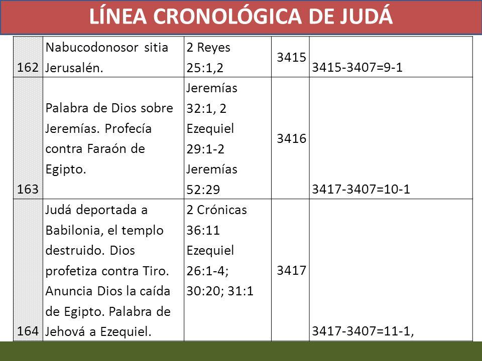 162 Nabucodonosor sitia Jerusalén. 2 Reyes 25:1,2 3415 3415-3407=9-1 163 Palabra de Dios sobre Jeremías. Profecía contra Faraón de Egipto. Jeremías 32