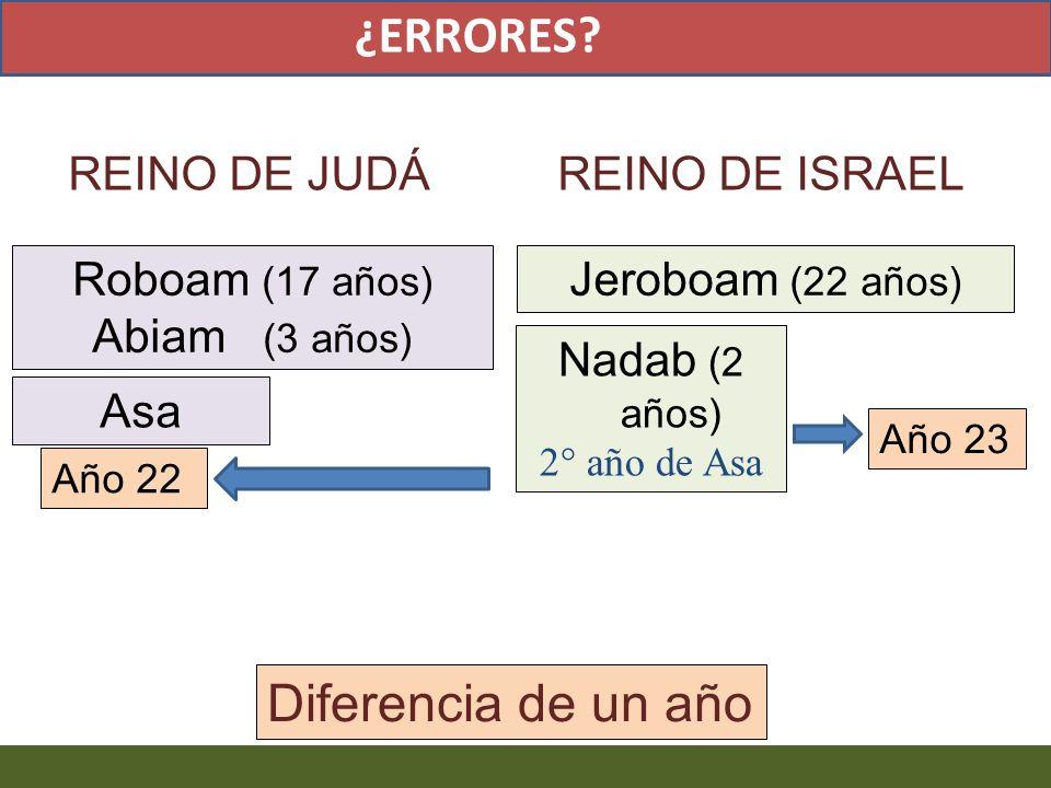 Roboam (17 años) Abiam (3 años) Jeroboam (22 años) Nadab (2 años) Asa Diferencia de dos años Baasá (24 años) Tercer año de Asa Año 23 Año 25 ¿ERRORES.