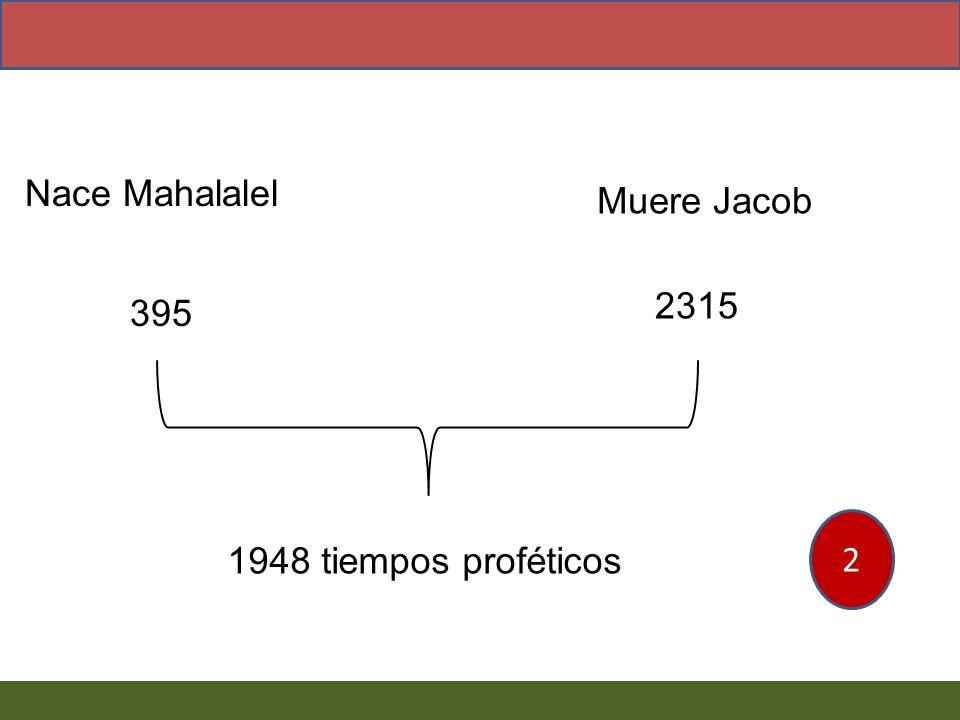 Nace Mahalalel Muere Jacob 395 2315 1948 tiempos proféticos 2