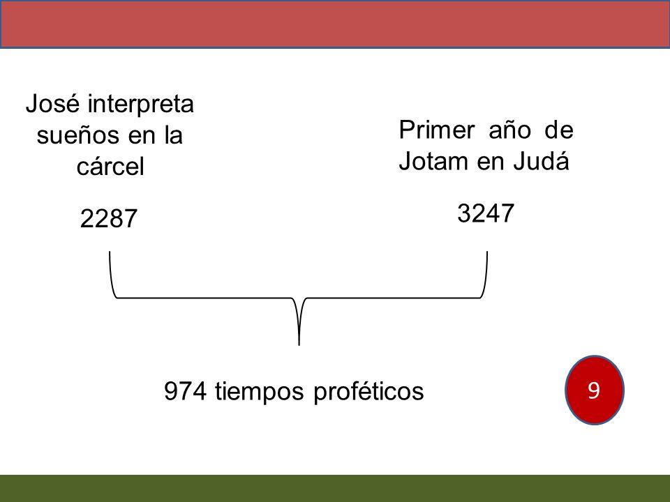 José interpreta sueños en la cárcel Primer año de Jotam en Judá 2287 3247 974 tiempos proféticos 9