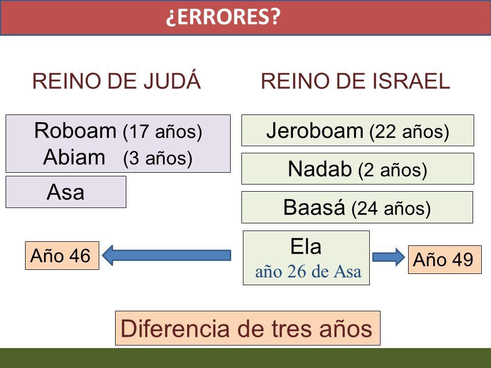 Roboam (17 años) Abiam (3 años) Jeroboam (22 años) Nadab (2 años) Asa Diferencia de tres años Baasá (24 años) Ela año 26 de Asa Año 46 Año 49 ¿ERRORES