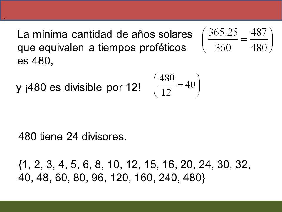 . La mínima cantidad de años solares que equivalen a tiempos proféticos es 480, y ¡480 es divisible por 12! {1, 2, 3, 4, 5, 6, 8, 10, 12, 15, 16, 20,
