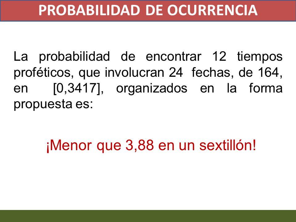 La probabilidad de encontrar 12 tiempos proféticos, que involucran 24 fechas, de 164, en [0,3417], organizados en la forma propuesta es: ¡Menor que 3,