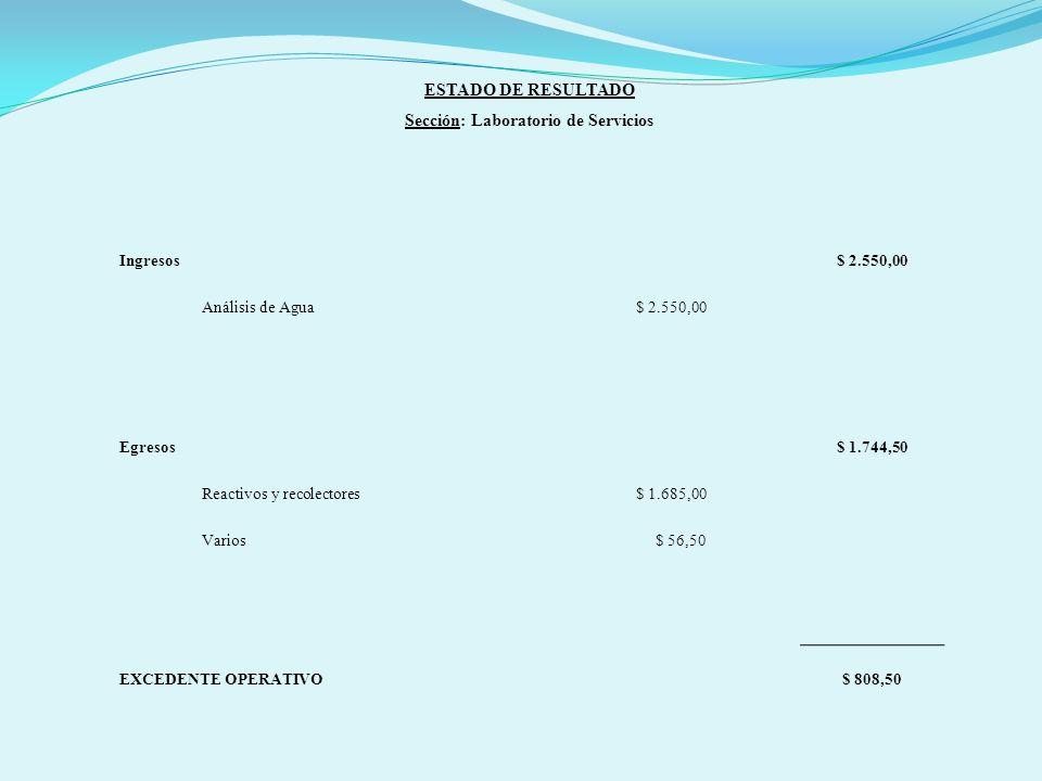 ESTADO DE RESULTADO Sección: Laboratorio de Servicios Ingresos$ 2.550,00 Análisis de Agua$ 2.550,00 Egresos$ 1.744,50 Reactivos y recolectores$ 1.685,00 Varios$ 56,50 EXCEDENTE OPERATIVO$ 808,50