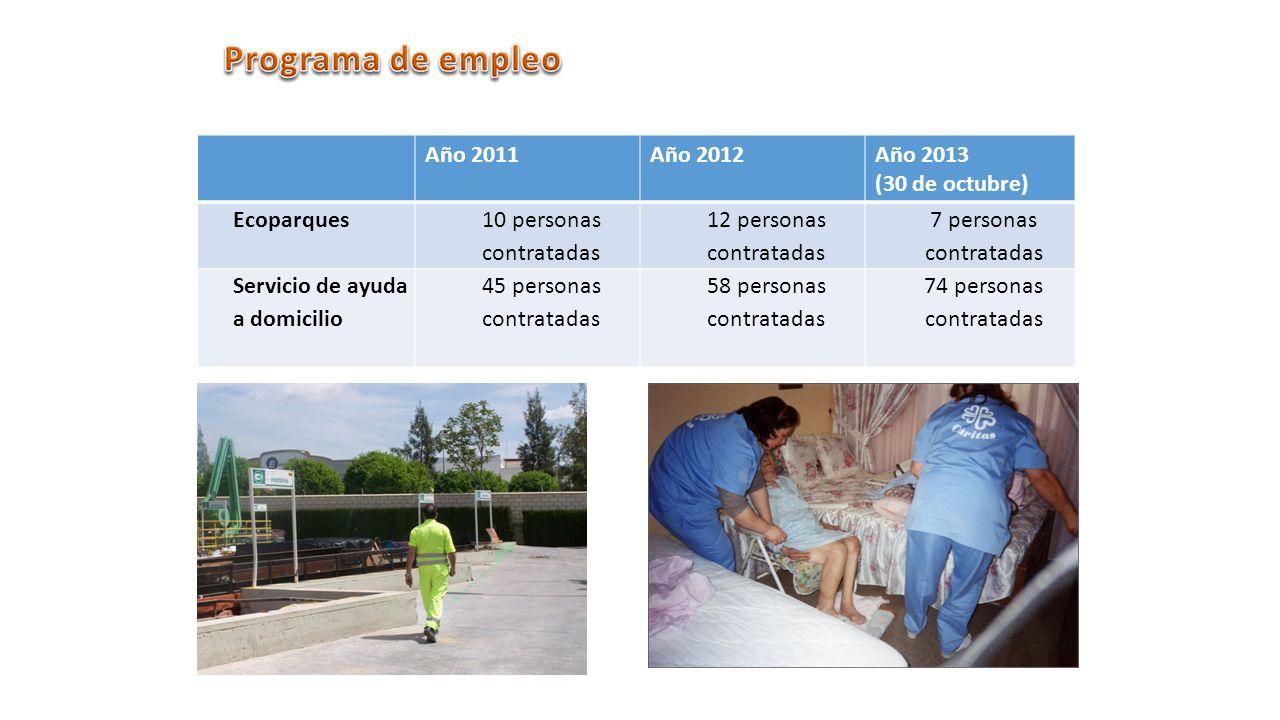 Año 2011Año 2012Año 2013 (30 de octubre) Ecoparques 10 personas contratadas 12 personas contratadas 7 personas contratadas Servicio de ayuda a domicilio 45 personas contratadas 58 personas contratadas 74 personas contratadas