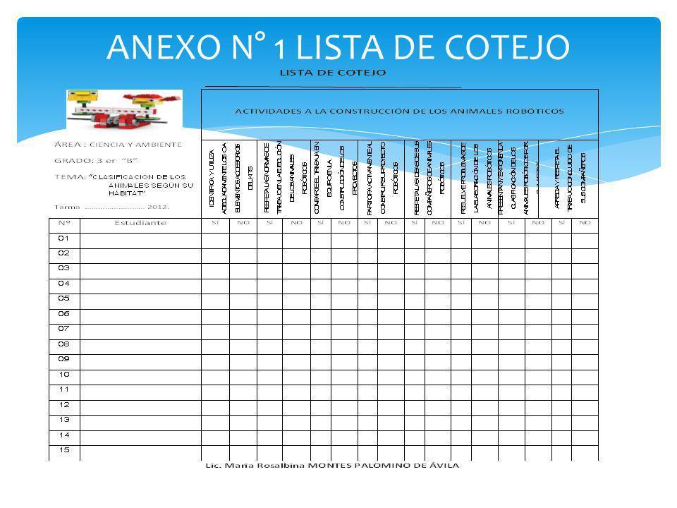 ANEXO N° 1 LISTA DE COTEJO