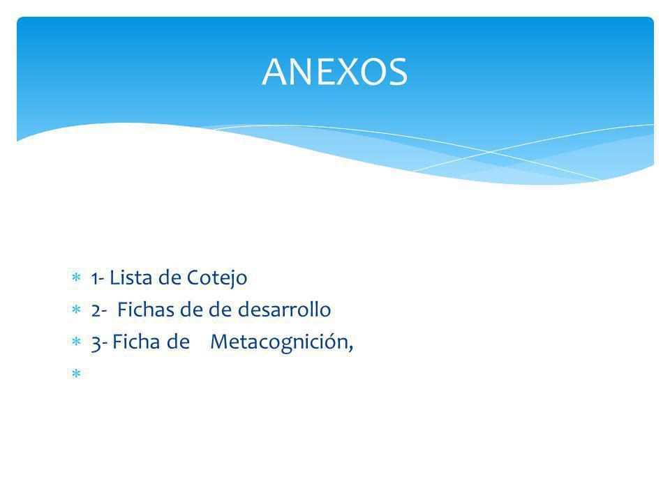 1- Lista de Cotejo 2- Fichas de de desarrollo 3- Ficha de Metacognición, ANEXOS