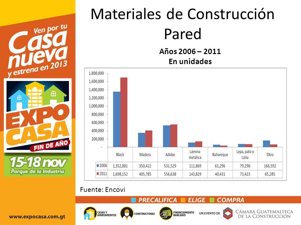 Materiales de Construcción Pared Años 2006 – 2011 En unidades Fuente: Encovi