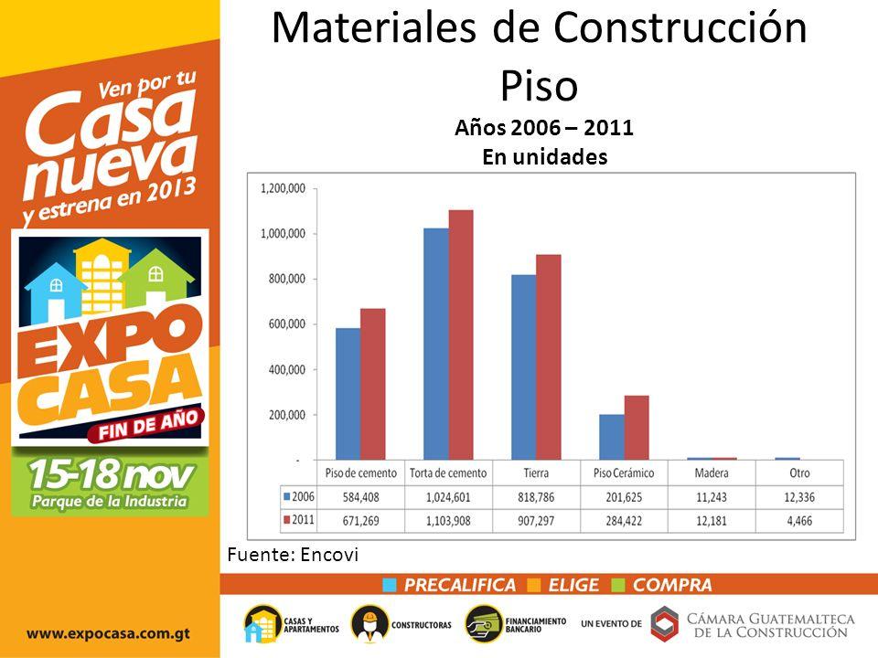 Materiales de Construcción Piso Años 2006 – 2011 En unidades Fuente: Encovi