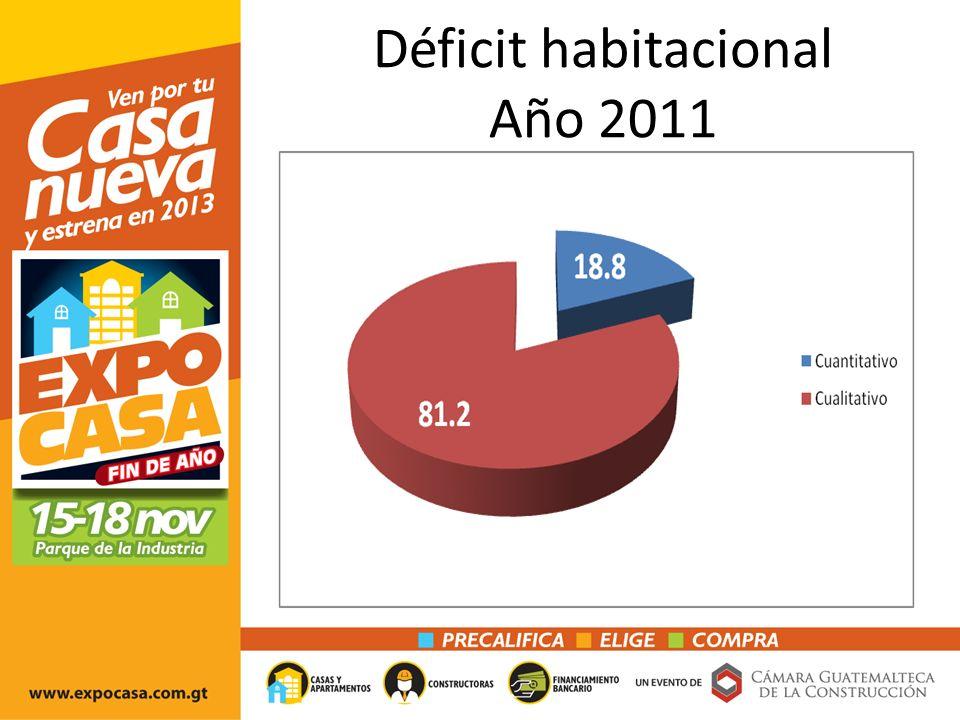 Déficit habitacional Año 2011