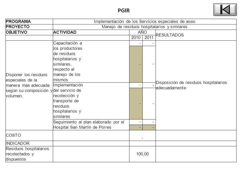 PGIR PROGRAMAImplementación de los Servicios especiales de aseo PROYECTOManejo de residuos hospitalarios y similares OBJETIVOACTIVIDADAÑO RESULTADOS 20102011 Disponer los residuos especiales de la manera mas adecuada según su composición y volumen.
