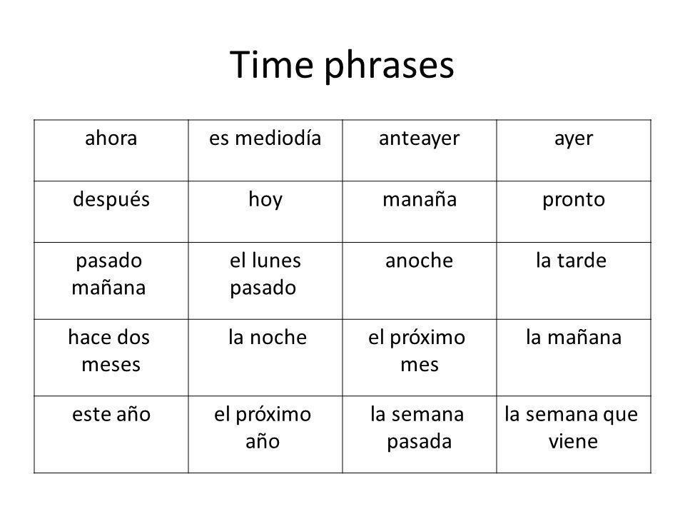 Time phrases ahoraes mediodíaanteayerayer despuéshoymanañapronto pasado mañana el lunes pasado anochela tarde hace dos meses la nocheel próximo mes la
