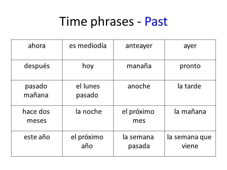 Time phrases - Past ahoraes mediodíaanteayerayer despuéshoymanañapronto pasado mañana el lunes pasado anochela tarde hace dos meses la nocheel próximo mes la mañana este añoel próximo año la semana pasada la semana que viene