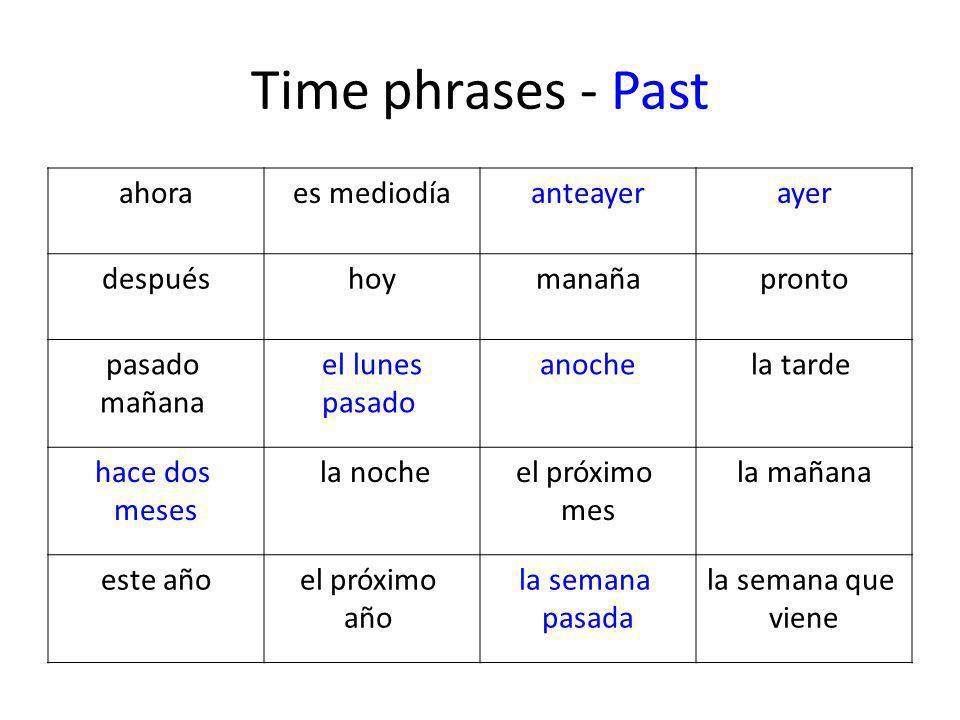 Time phrases - Past ahoraes mediodíaanteayerayer despuéshoymanañapronto pasado mañana el lunes pasado anochela tarde hace dos meses la nocheel próximo