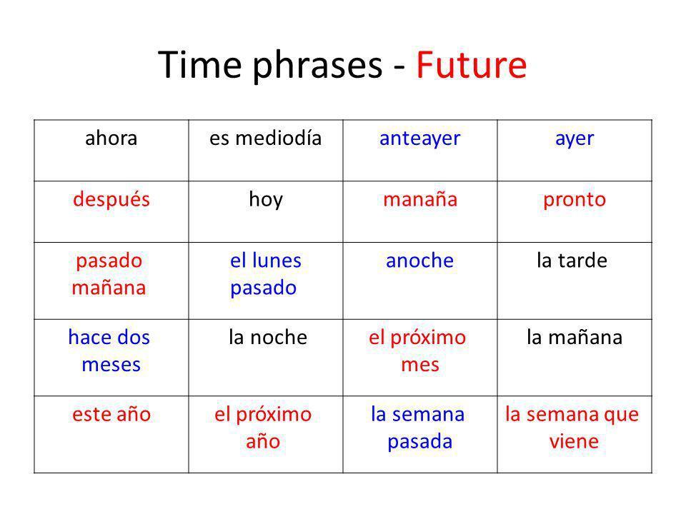Time phrases - Future ahoraes mediodíaanteayerayer despuéshoymanañapronto pasado mañana el lunes pasado anochela tarde hace dos meses la nocheel próximo mes la mañana este añoel próximo año la semana pasada la semana que viene