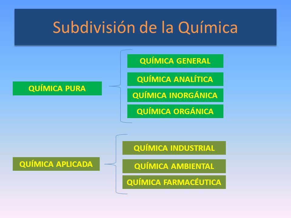 Subdivisión de la Química QUÍMICA PURA QUÍMICA APLICADA QUÍMICA GENERAL QUÍMICA ANALÍTICA QUÍMICA INORGÁNICA QUÍMICA ORGÁNICA QUÍMICA INDUSTRIAL QUÍMI
