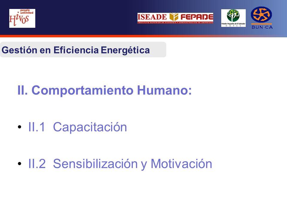 II. Comportamiento Humano: II.1 Capacitación II.2 Sensibilización y Motivación 10 Gestión en Eficiencia Energética