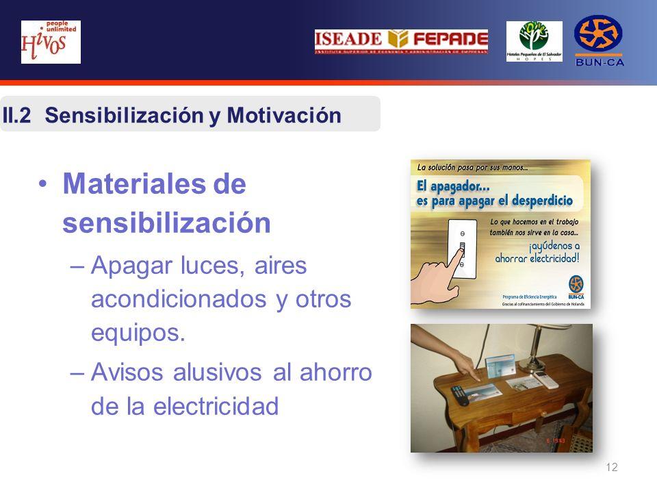 II.2 Sensibilización y Motivación Materiales de sensibilización –Apagar luces, aires acondicionados y otros equipos. –Avisos alusivos al ahorro de la