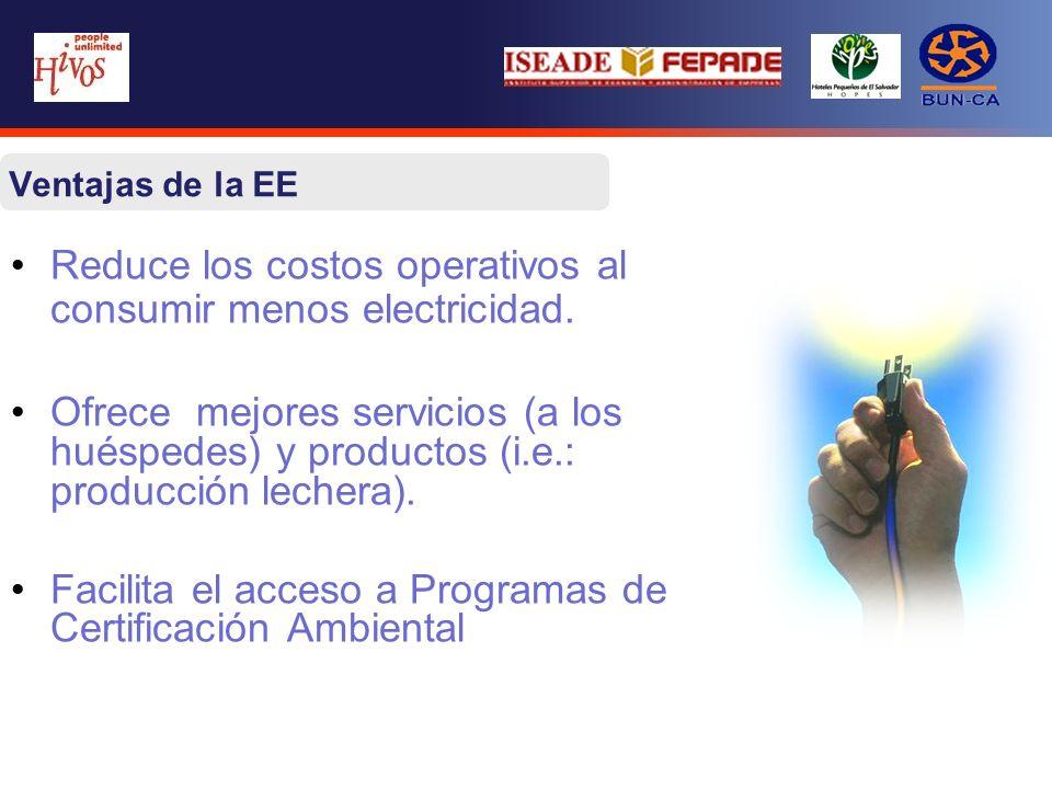 Ventajas de la EE Reduce los costos operativos al consumir menos electricidad. Ofrece mejores servicios (a los huéspedes) y productos (i.e.: producció