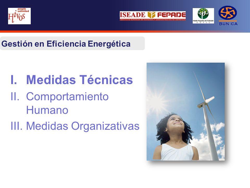 I.Medidas Técnicas II.Comportamiento Humano III.Medidas Organizativas Gestión en Eficiencia Energética