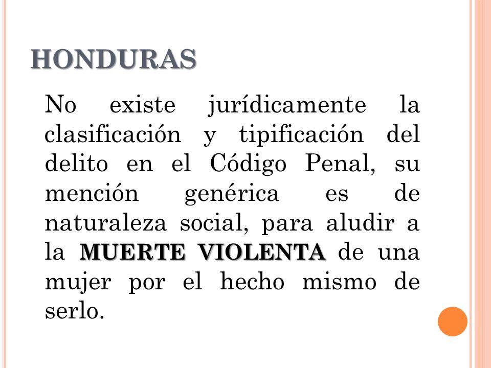 HONDURAS MUERTE VIOLENTA No existe jurídicamente la clasificación y tipificación del delito en el Código Penal, su mención genérica es de naturaleza social, para aludir a la MUERTE VIOLENTA de una mujer por el hecho mismo de serlo.
