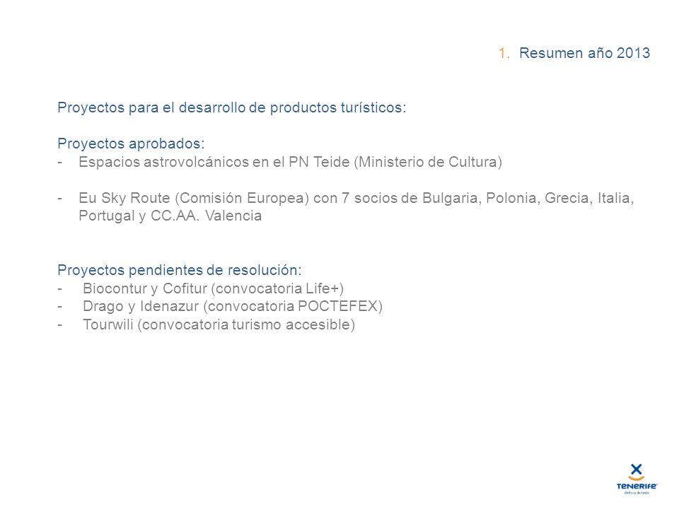 1. Resumen año 2013 Proyectos para el desarrollo de productos turísticos: Proyectos aprobados: -Espacios astrovolcánicos en el PN Teide (Ministerio de