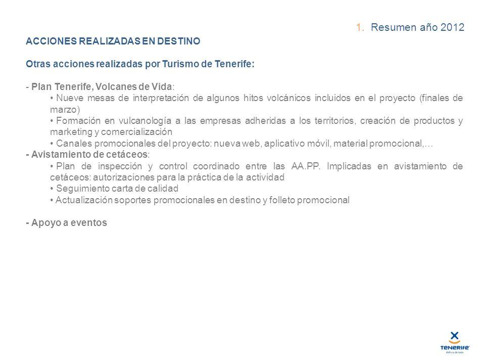 1. Resumen año 2012 ACCIONES REALIZADAS EN DESTINO Otras acciones realizadas por Turismo de Tenerife: - Plan Tenerife, Volcanes de Vida: Nueve mesas d