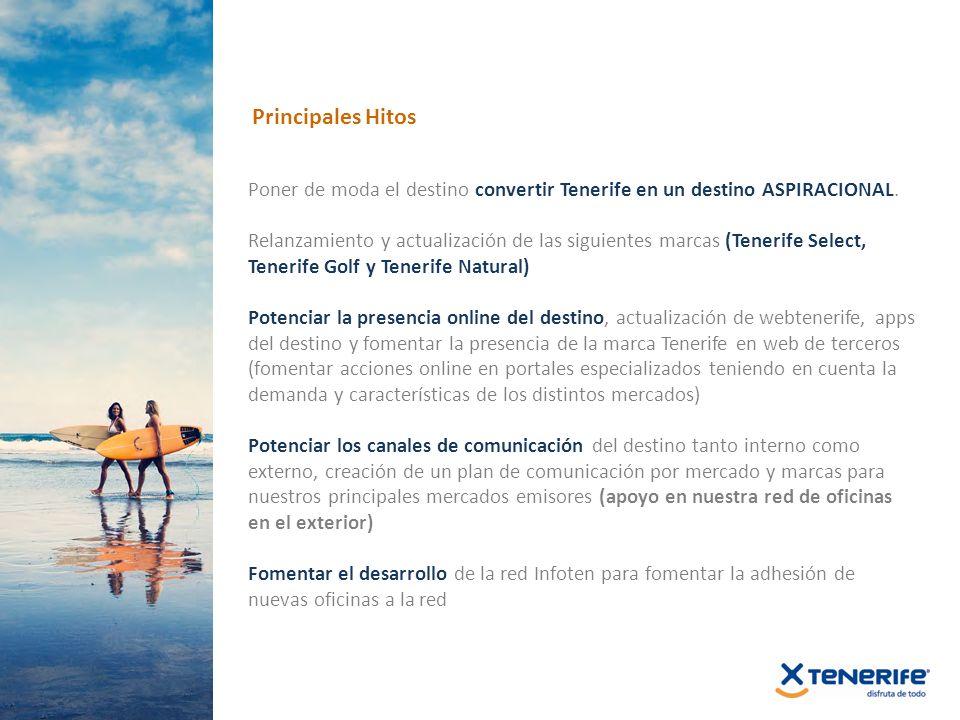 Poner de moda el destino convertir Tenerife en un destino ASPIRACIONAL.
