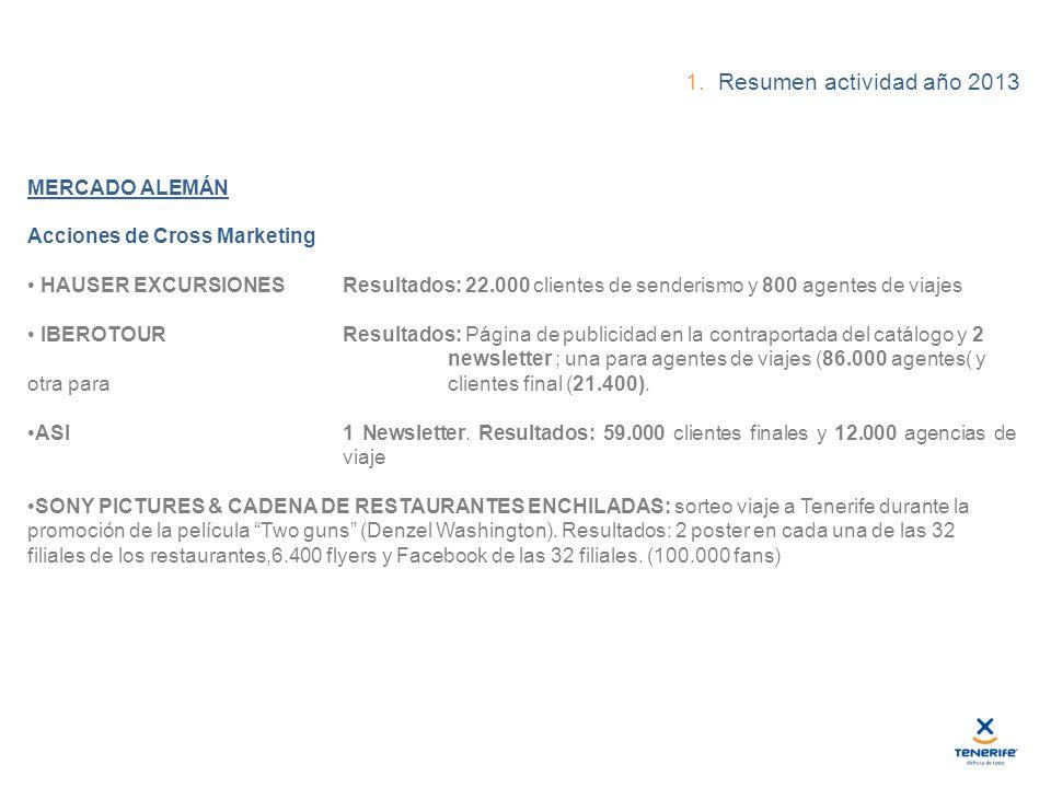 1. Resumen actividad año 2013 MERCADO ALEMÁN Acciones de Cross Marketing HAUSER EXCURSIONESResultados: 22.000 clientes de senderismo y 800 agentes de