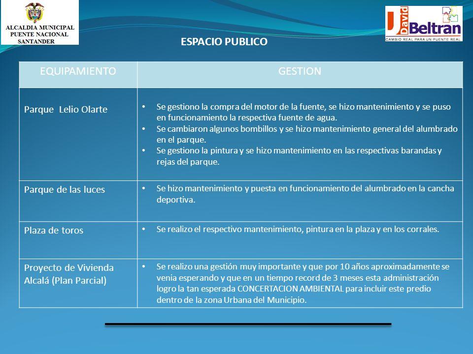 ESPACIO PUBLICO EQUIPAMIENTOGESTION Parque Lelio Olarte Se gestiono la compra del motor de la fuente, se hizo mantenimiento y se puso en funcionamiento la respectiva fuente de agua.